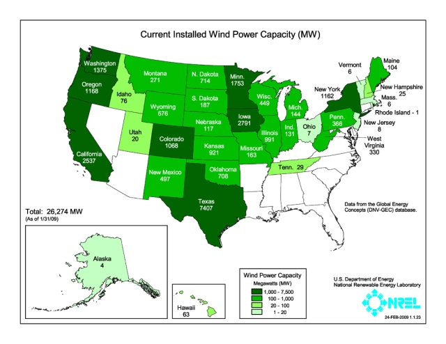 Wind_installed_capacity_current